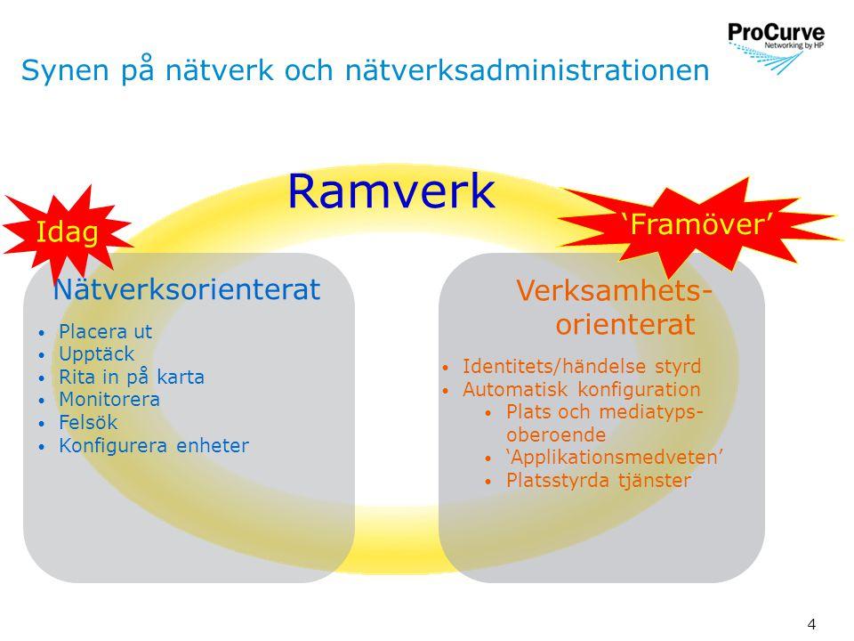 15 VLAN Bandbredds Begränsning Anv./Grupp, Tidpunkt, Plats, QoS ACLs Enhets ID Klientens integritet status Sätta => Baserat på => Identity Driven Manager 2.2 fort.