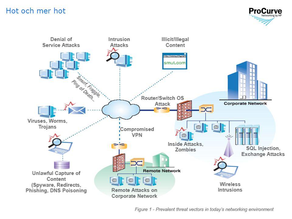 19 •Administrerad av PCM •Integrerad in i IDMs gränssnitt Centralized management of ProCurve NAC