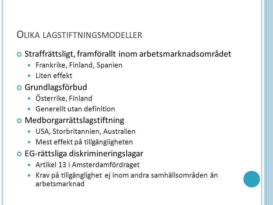 O LIKA LAGSTIFTNINGSMODELLER Straffrättsligt, framförallt inom arbetsmarknadsområdet  Frankrike, Finland, Spanien  Liten effekt Grundlagsförbud  Österrike, Finland  Generellt utan definition Medborgarrättslagstiftning  USA, Storbritannien, Australien  Mest effekt på tillgängligheten EG-rättsliga diskrimineringslagar  Artikel 13 i Amsterdamfördraget  Krav på tillgänglighet ej inom andra samhällsområden än arbetsmarknad