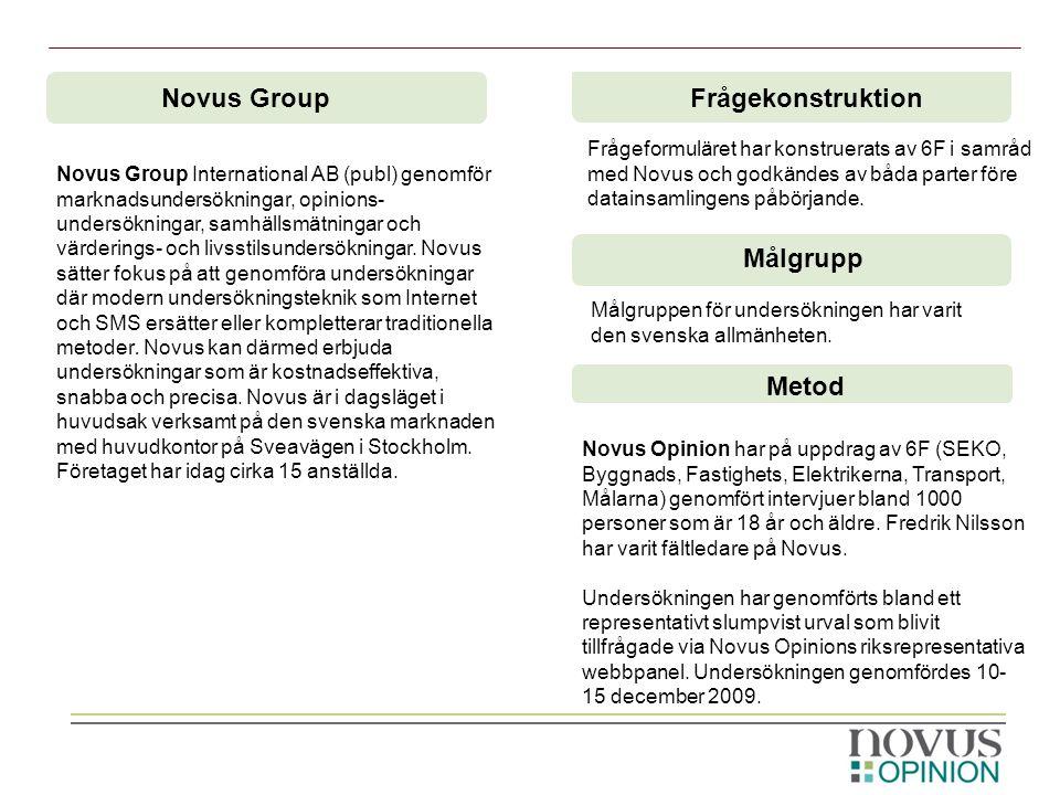 INLEDNING – METOD & UTFÖRANDE Novus Group International AB (publ) genomför marknadsundersökningar, opinions- undersökningar, samhällsmätningar och värderings- och livsstilsundersökningar.