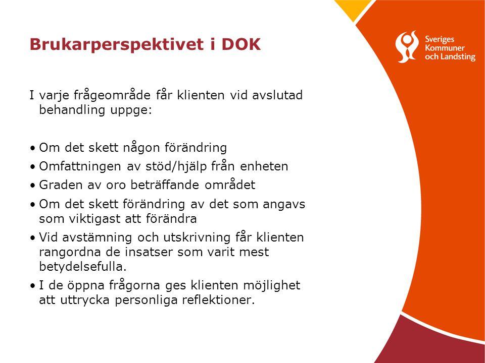 Brukarperspektivet i DOK I varje frågeområde får klienten vid avslutad behandling uppge: •Om det skett någon förändring •Omfattningen av stöd/hjälp fr