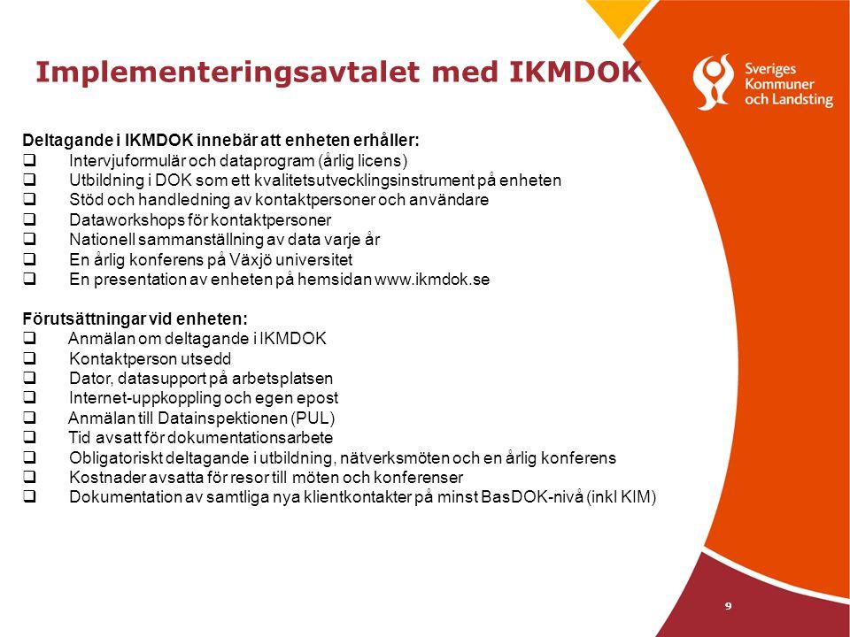 9 Implementeringsavtalet med IKMDOK Deltagande i IKMDOK innebär att enheten erhåller:  Intervjuformulär och dataprogram (årlig licens)  Utbildning i DOK som ett kvalitetsutvecklingsinstrument på enheten  Stöd och handledning av kontaktpersoner och användare  Dataworkshops för kontaktpersoner  Nationell sammanställning av data varje år  En årlig konferens på Växjö universitet  En presentation av enheten på hemsidan www.ikmdok.se Förutsättningar vid enheten:  Anmälan om deltagande i IKMDOK  Kontaktperson utsedd  Dator, datasupport på arbetsplatsen  Internet-uppkoppling och egen epost  Anmälan till Datainspektionen (PUL)  Tid avsatt för dokumentationsarbete  Obligatoriskt deltagande i utbildning, nätverksmöten och en årlig konferens  Kostnader avsatta för resor till möten och konferenser  Dokumentation av samtliga nya klientkontakter på minst BasDOK-nivå (inkl KIM)