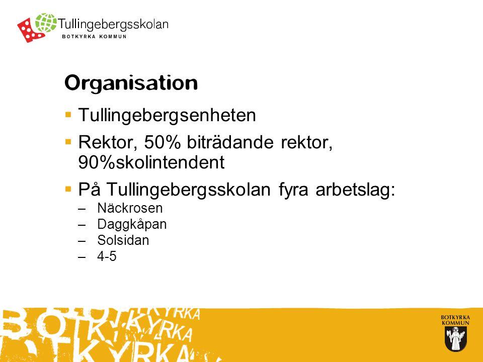 Organisation  Tullingebergsenheten  Rektor, 50% biträdande rektor, 90%skolintendent  På Tullingebergsskolan fyra arbetslag: –Näckrosen –Daggkåpan –Solsidan –4-5