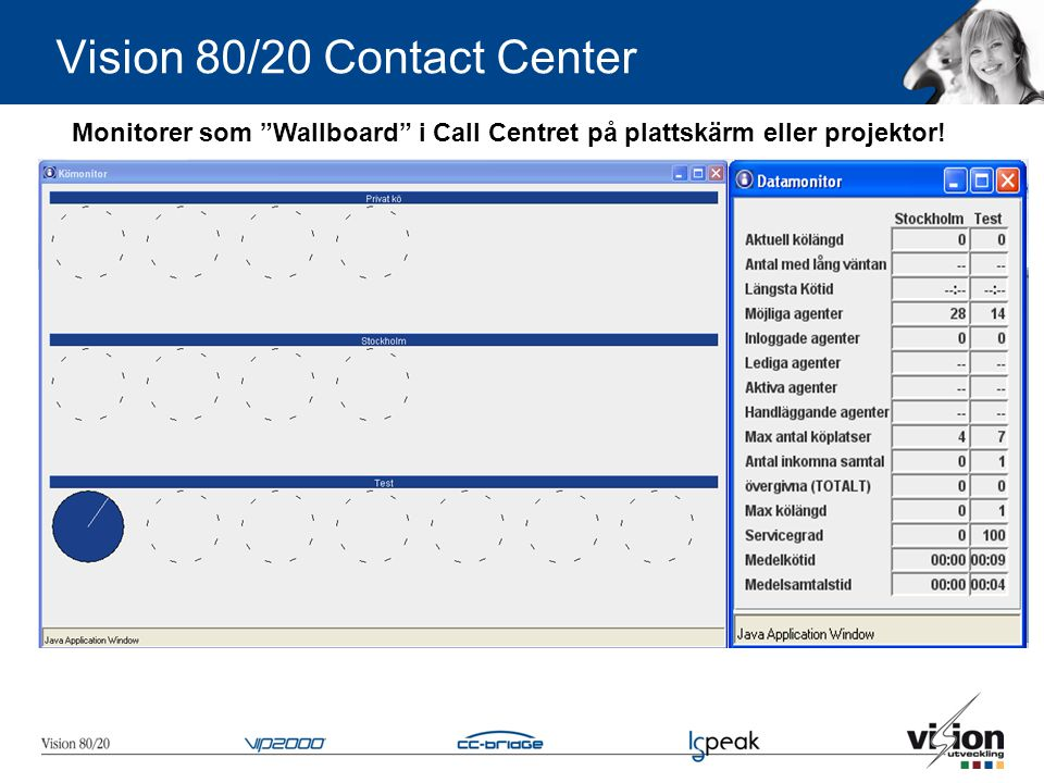 "Vision 80/20 Contact Center Monitorer som ""Wallboard"" i Call Centret på plattskärm eller projektor!"