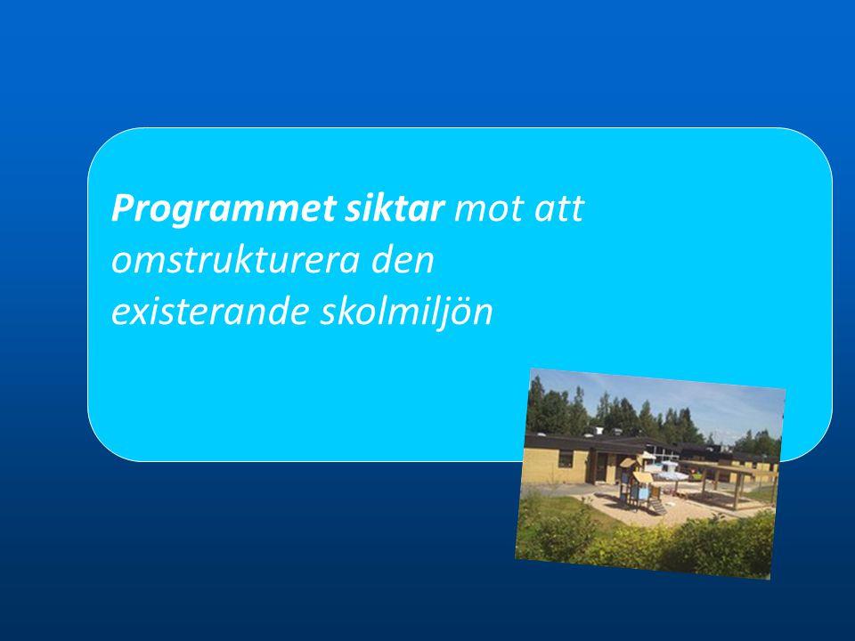 PlatsProcent På rasten50-70% På lektion med vuxen15% På lektion utan vuxen15% Omkl.