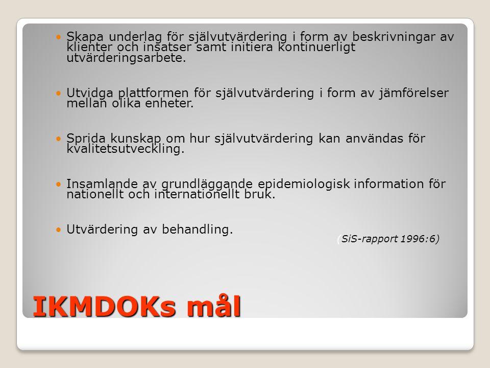 IKMDOKs mål •Skapa underlag för självutvärdering i form av beskrivningar av klienter och insatser samt initiera kontinuerligt utvärderingsarbete. •Utv