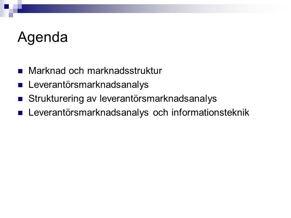 Agenda  Marknad och marknadsstruktur  Leverantörsmarknadsanalys  Strukturering av leverantörsmarknadsanalys  Leverantörsmarknadsanalys och informa