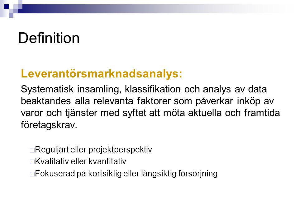 Definition Leverantörsmarknadsanalys: Systematisk insamling, klassifikation och analys av data beaktandes alla relevanta faktorer som påverkar inköp a