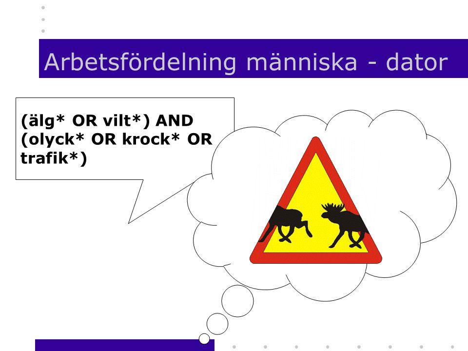 Arbetsfördelning människa - dator (älg* OR vilt*) AND (olyck* OR krock* OR trafik*)