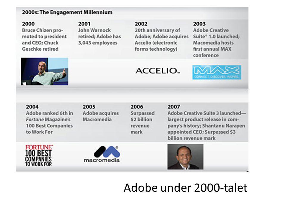 Adobe under 2000-talet