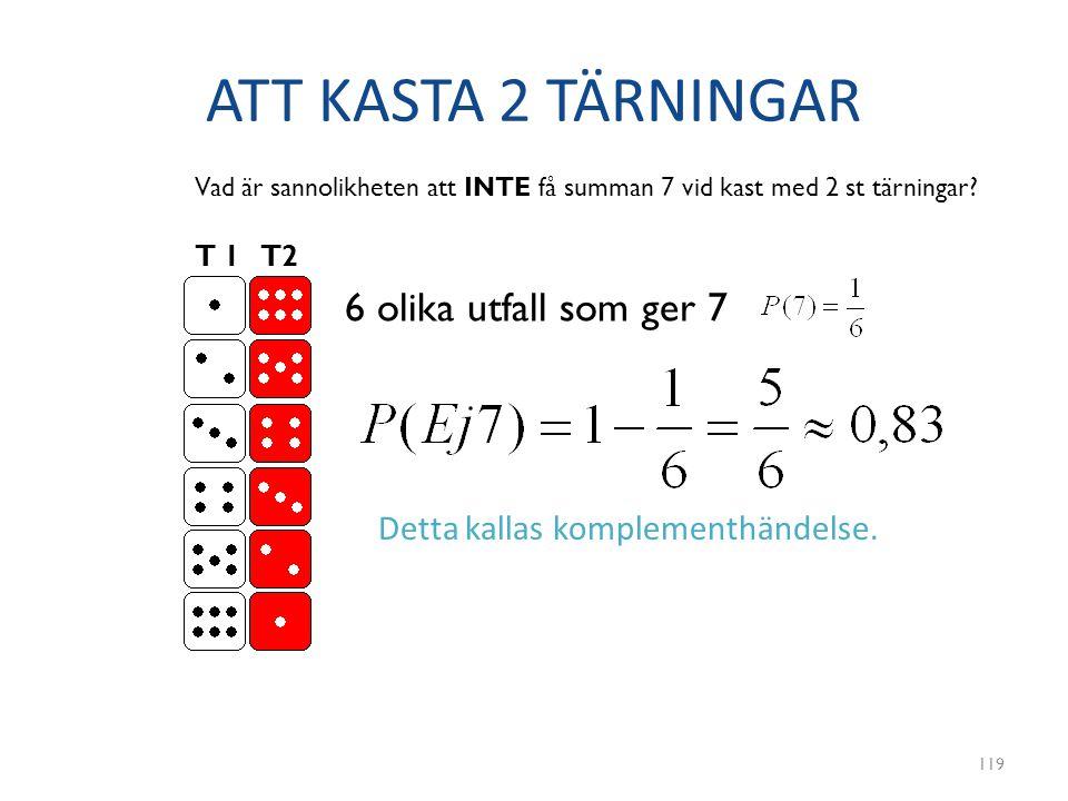 ATT KASTA 2 TÄRNINGAR 119 T 1 T2 Vad är sannolikheten att INTE få summan 7 vid kast med 2 st tärningar? 6 olika utfall som ger 7 Detta kallas kompleme