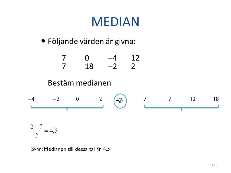 MEDIAN  Följande värden är givna: 70  412 718  22 Bestäm medianen 125  4  2 0 2 7 71218 Svar: Medianen till dessa tal är 4,5 4,5 ?