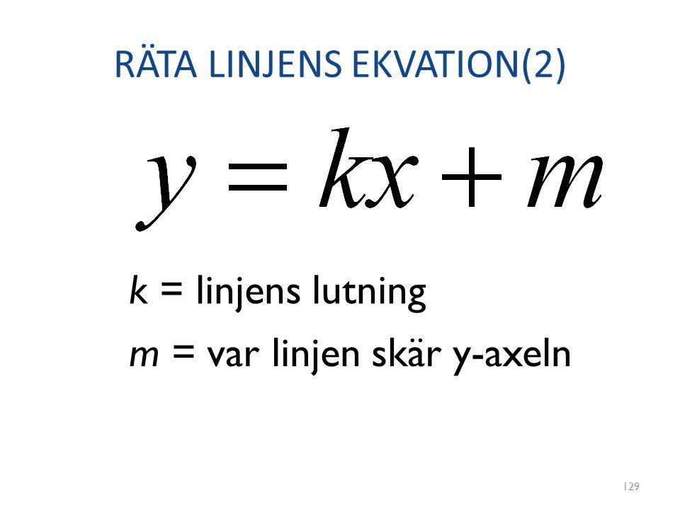 RÄTA LINJENS EKVATION(2) 129 k = linjens lutning m = var linjen skär y-axeln