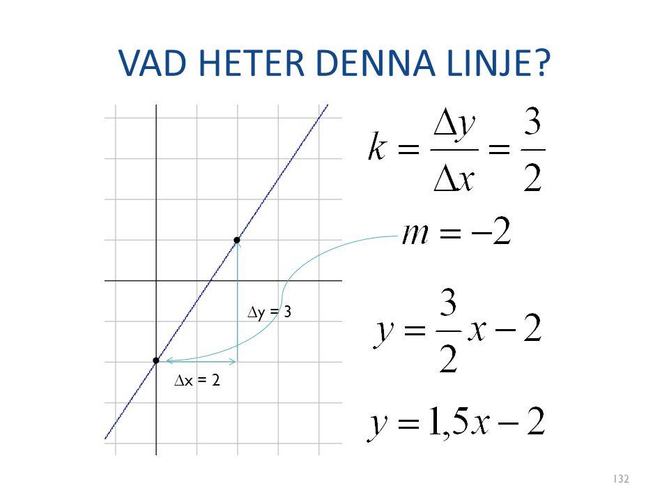 VAD HETER DENNA LINJE? 132 ∆y = 3 ∆x = 2 • •