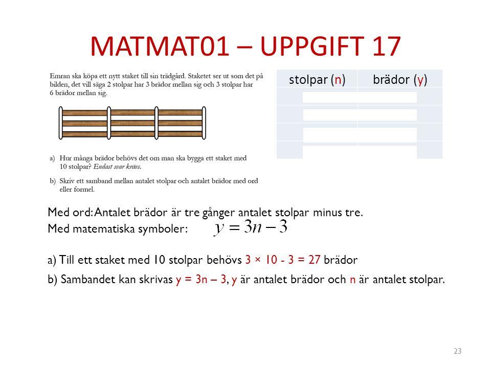 MATMAT01 – UPPGIFT 17 23 stolpar (n)brädor (y) 23 36 49 512 Med ord: Antalet brädor är tre gånger antalet stolpar minus tre. Med matematiska symboler: