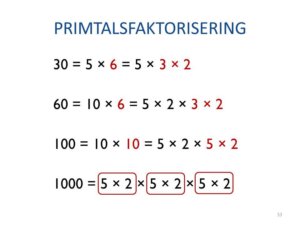 PRIMTALSFAKTORISERING 53 30 = 5 × 6 = 5 × 3 × 2 60 = 10 × 6 = 5 × 2 × 3 × 2 100 = 10 × 10 = 5 × 2 × 5 × 2 1000 = 5 × 2 × 5 × 2 × 5 × 2