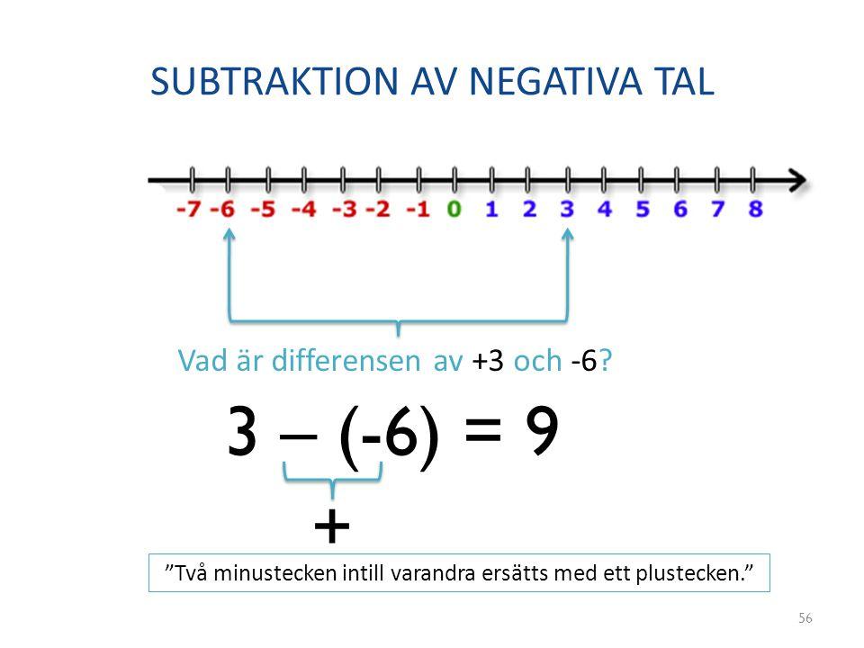 """SUBTRAKTION AV NEGATIVA TAL 56 Vad är differensen av +3 och -6? 3 – (-6) = 9 """"Två minustecken intill varandra ersätts med ett plustecken."""" +"""
