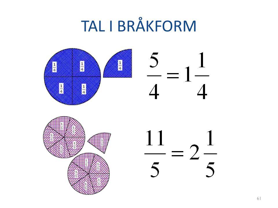 TAL I BRÅKFORM 61