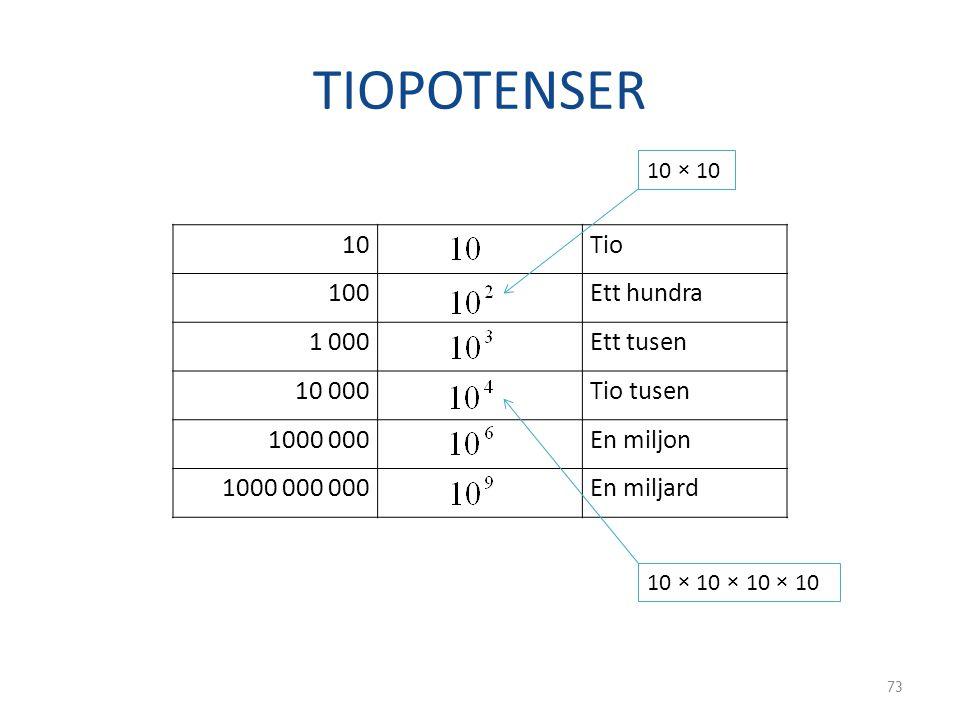 TIOPOTENSER 73 10Tio 100Ett hundra 1 000Ett tusen 10 000Tio tusen 1000 000En miljon 1000 000 000En miljard 10 × 10 10 × 10 × 10 × 10