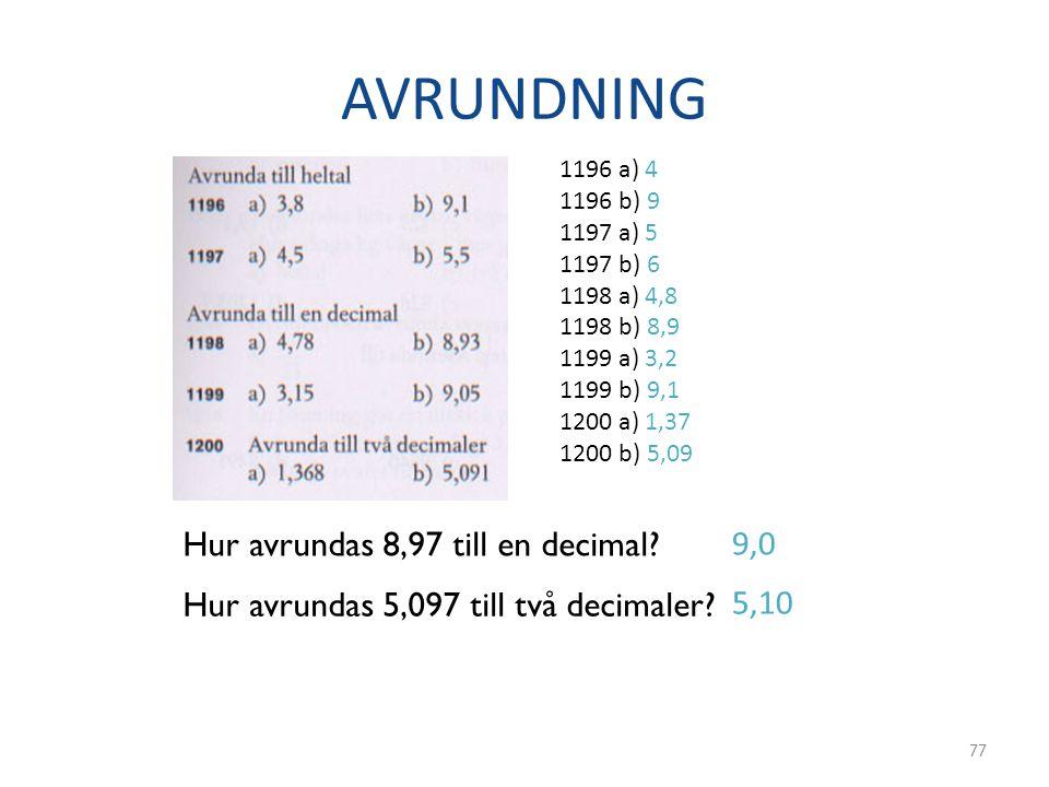 AVRUNDNING 77 1196 a) 4 1196 b) 9 1197 a) 5 1197 b) 6 1198 a) 4,8 1198 b) 8,9 1199 a) 3,2 1199 b) 9,1 1200 a) 1,37 1200 b) 5,09 Hur avrundas 8,97 till