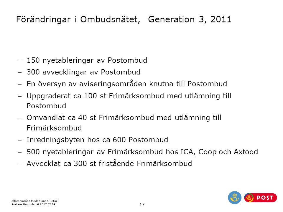 Affärsområde Meddelande/Retail Postens Ombudsnät 2012-2014 17 Förändringar i Ombudsnätet, Generation 3, 2011 150 nyetableringar av Postombud 300 avv