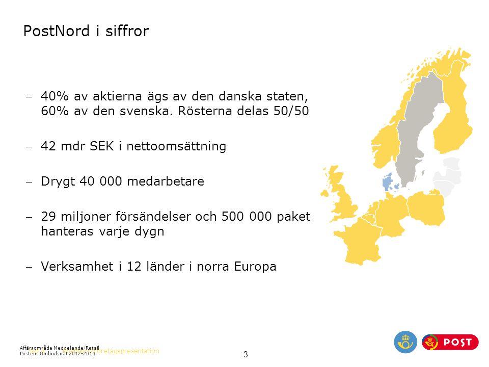 Affärsområde Meddelande/Retail Postens Ombudsnät 2012-2014 3 PostNord Företagspresentation Sid 3 PostNord i siffror 40% av aktierna ägs av den danska