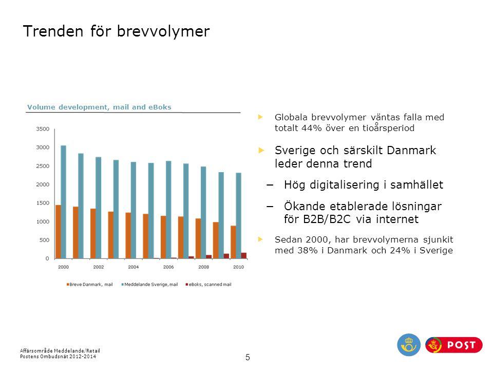 Affärsområde Meddelande/Retail Postens Ombudsnät 2012-2014 5 Trenden för brevvolymer  Globala brevvolymer väntas falla med totalt 44% över en tioårsp