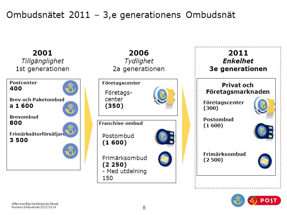Affärsområde Meddelande/Retail Postens Ombudsnät 2012-2014 8 Ombudsnätet 2011 – 3,e generationens Ombudsnät Postcenter 400 Brev och Paketombud a 1 600