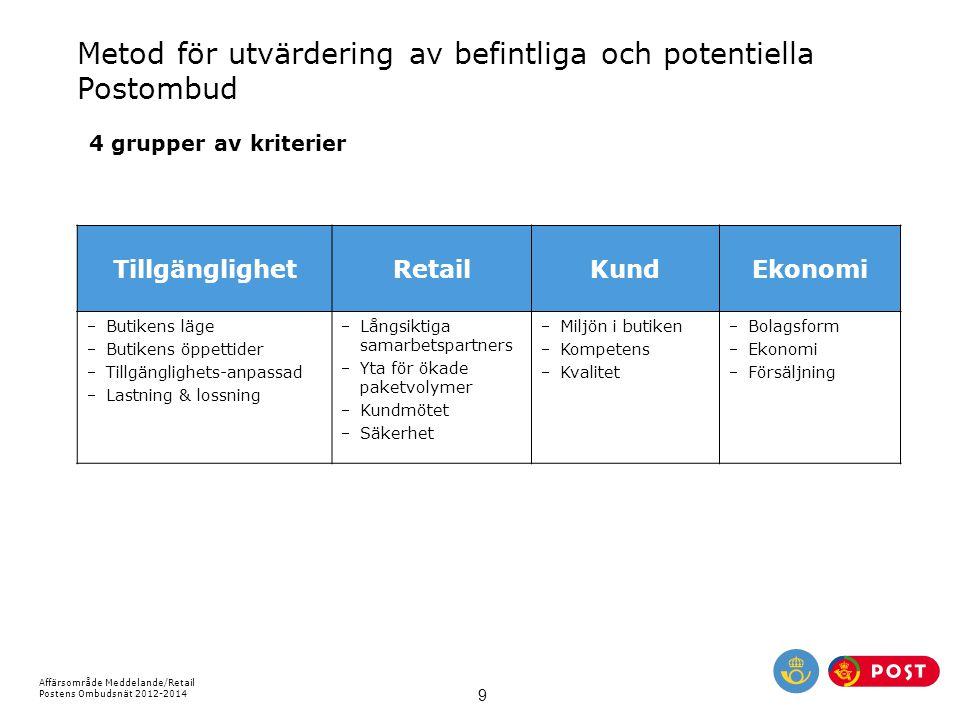 Affärsområde Meddelande/Retail Postens Ombudsnät 2012-2014 9 Metod för utvärdering av befintliga och potentiella Postombud TillgänglighetRetailKundEko