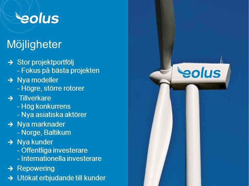 10 Möjligheter Stor projektportfölj - Fokus på bästa projekten Nya modeller - Högre, större rotorer Tillverkare - Hög konkurrens - Nya asiatiska aktör