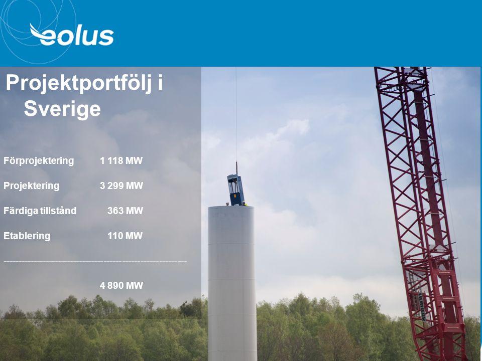 5 Projektportfölj i Sverige Förprojektering1 118 MW Projektering3 299 MW Färdiga tillstånd 363 MW Etablering 110 MW ----------------------------------