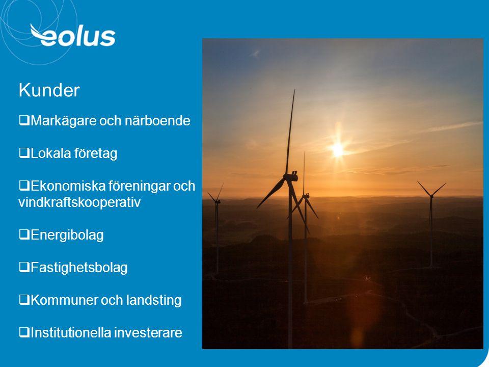 Kunder  Markägare och närboende  Lokala företag  Ekonomiska föreningar och vindkraftskooperativ  Energibolag  Fastighetsbolag  Kommuner och land