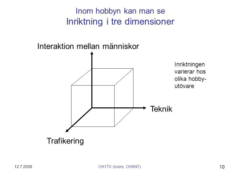 12.7.2009OH1TV (övers. OH6NT) 10 Inom hobbyn kan man se Inriktning i tre dimensioner Teknik Trafikering Interaktion mellan människor Inriktningen vari