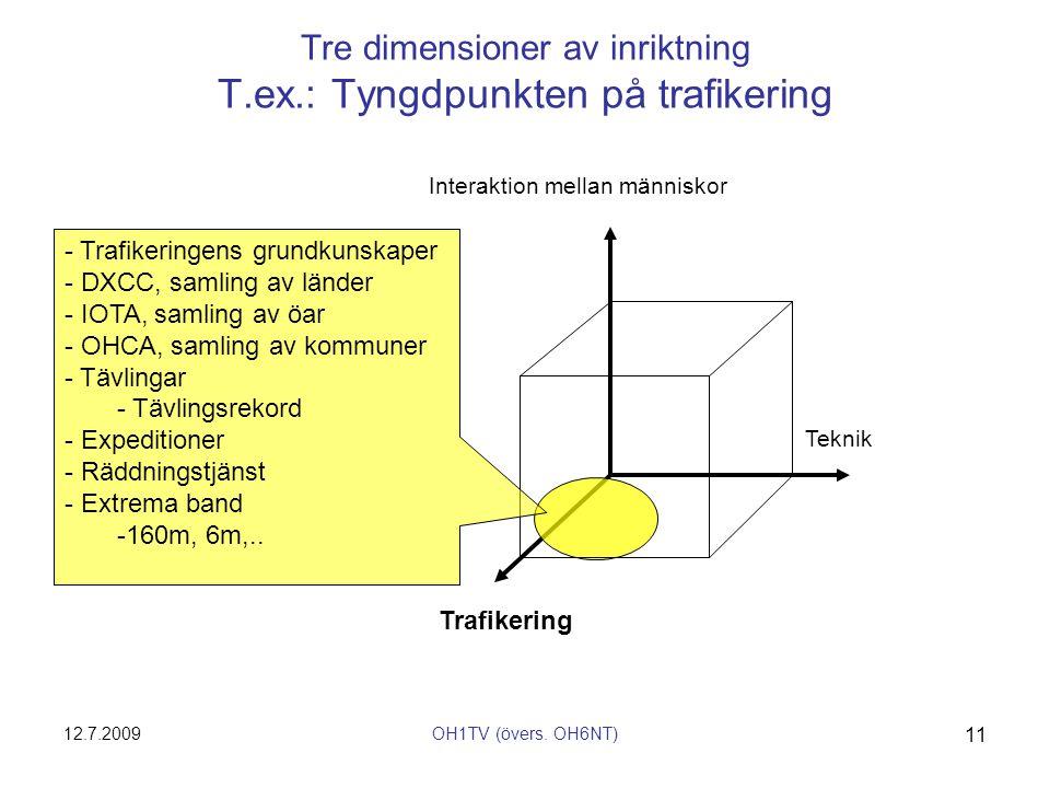 12.7.2009OH1TV (övers. OH6NT) 11 Tre dimensioner av inriktning T.ex.: Tyngdpunkten på trafikering Teknik Trafikering Interaktion mellan människor - Tr