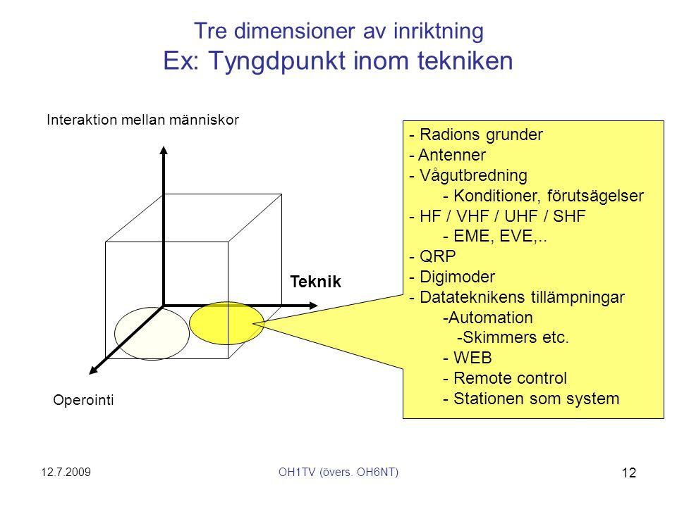 12.7.2009OH1TV (övers. OH6NT) 12 Tre dimensioner av inriktning Ex: Tyngdpunkt inom tekniken Teknik Operointi Interaktion mellan människor - Radions gr