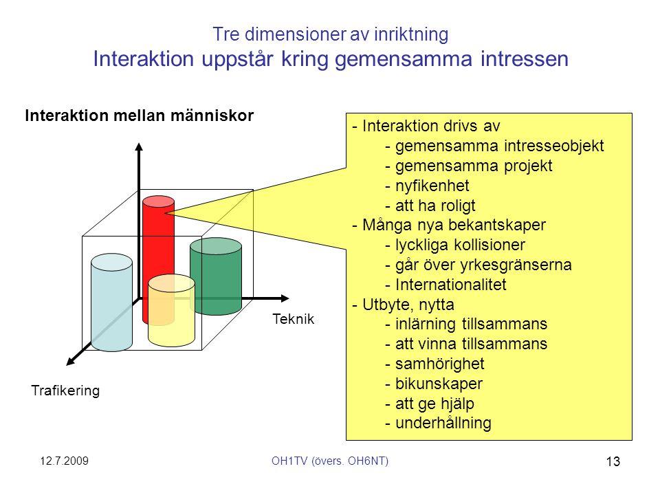 12.7.2009OH1TV (övers. OH6NT) 13 Tre dimensioner av inriktning Interaktion uppstår kring gemensamma intressen Teknik Trafikering Interaktion mellan mä