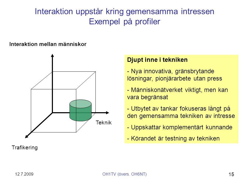 12.7.2009OH1TV (övers. OH6NT) 15 Interaktion uppstår kring gemensamma intressen Exempel på profiler Teknik Trafikering Interaktion mellan människor Dj