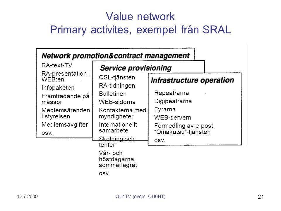 12.7.2009OH1TV (övers. OH6NT) 21 Value network Primary activites, exempel från SRAL Repeatrarna Digipeatrarna Fyrarna WEB-servern Förmedling av e-post