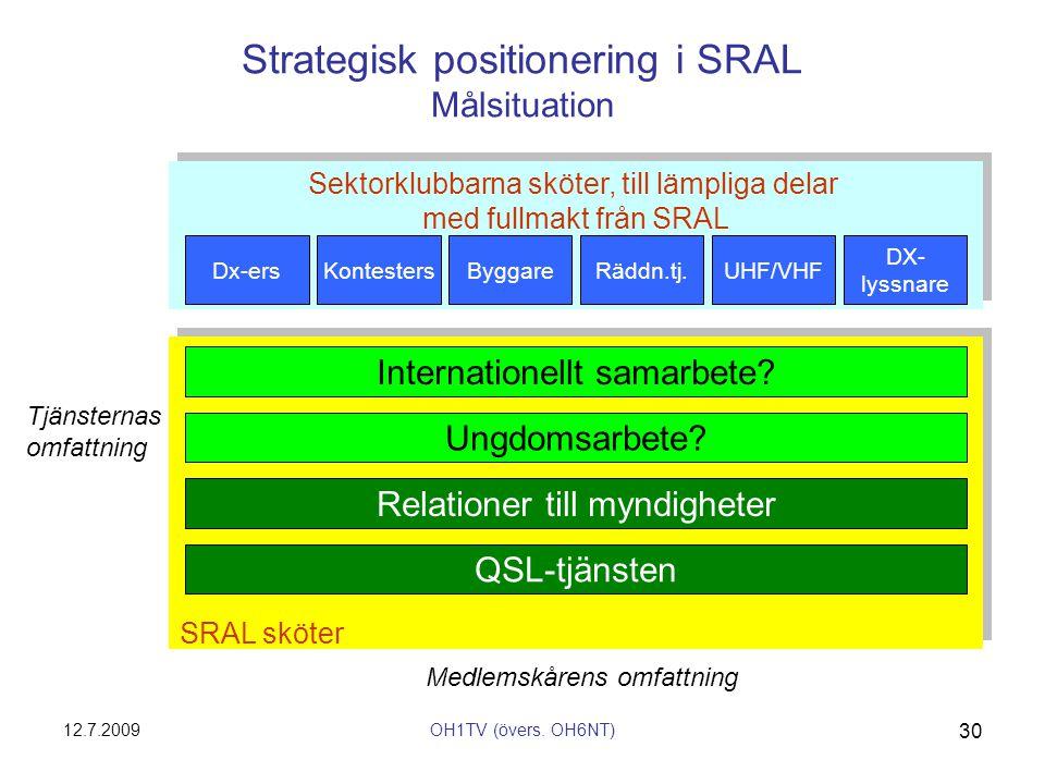 12.7.2009OH1TV (övers. OH6NT) 30 SRAL sköter Sektorklubbarna sköter, till lämpliga delar med fullmakt från SRAL Strategisk positionering i SRAL Målsit