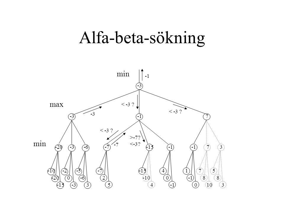 Alfa-beta-sökning -10 -15 -20 -2 -3 0 -5 3 -6 -7 5 2 -15 4 -10 4 0 1 0 7 10 8 5 3 8 min max -37 -3 -20-3-6-7-15 73 min -3 < -3 ? -7 >-7? <-3?