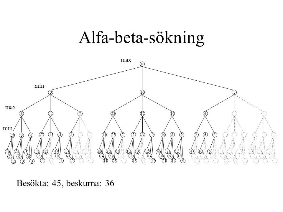 Alfa-beta-sökning -10 -15 -20 -2 -3 0 -5 3 -6 -7 5 2 -154 0 1 0 12 11 14 25 23 10 13 7 -312 17 14 20 21 10 8 14 9 12 9 13 4105 max min max min -372312