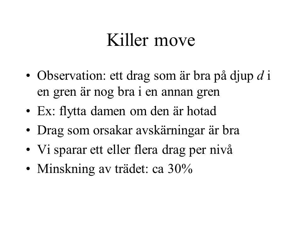 Killer move •Observation: ett drag som är bra på djup d i en gren är nog bra i en annan gren •Ex: flytta damen om den är hotad •Drag som orsakar avskä