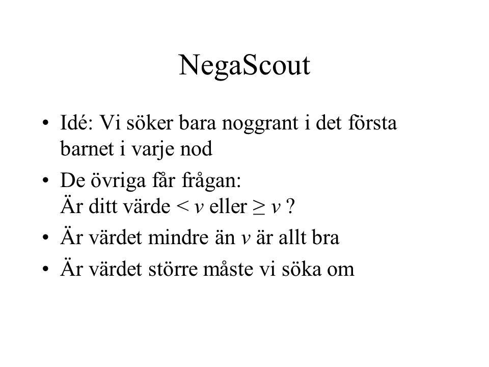 NegaScout •Idé: Vi söker bara noggrant i det första barnet i varje nod •De övriga får frågan: Är ditt värde < v eller ≥ v ? •Är värdet mindre än v är