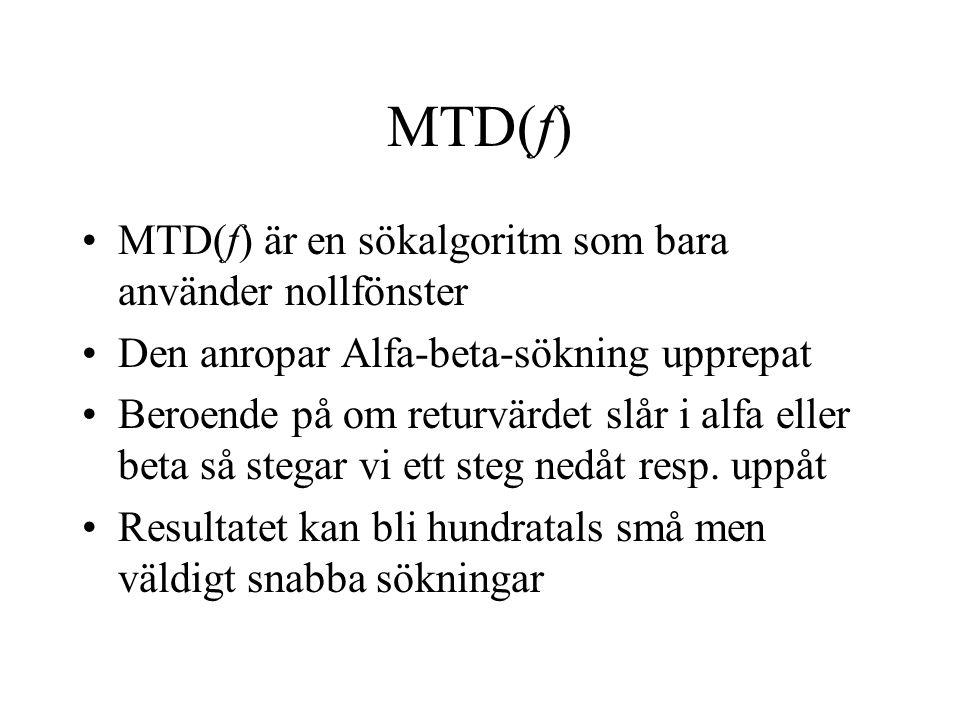 MTD(f) •MTD(f) är en sökalgoritm som bara använder nollfönster •Den anropar Alfa-beta-sökning upprepat •Beroende på om returvärdet slår i alfa eller b