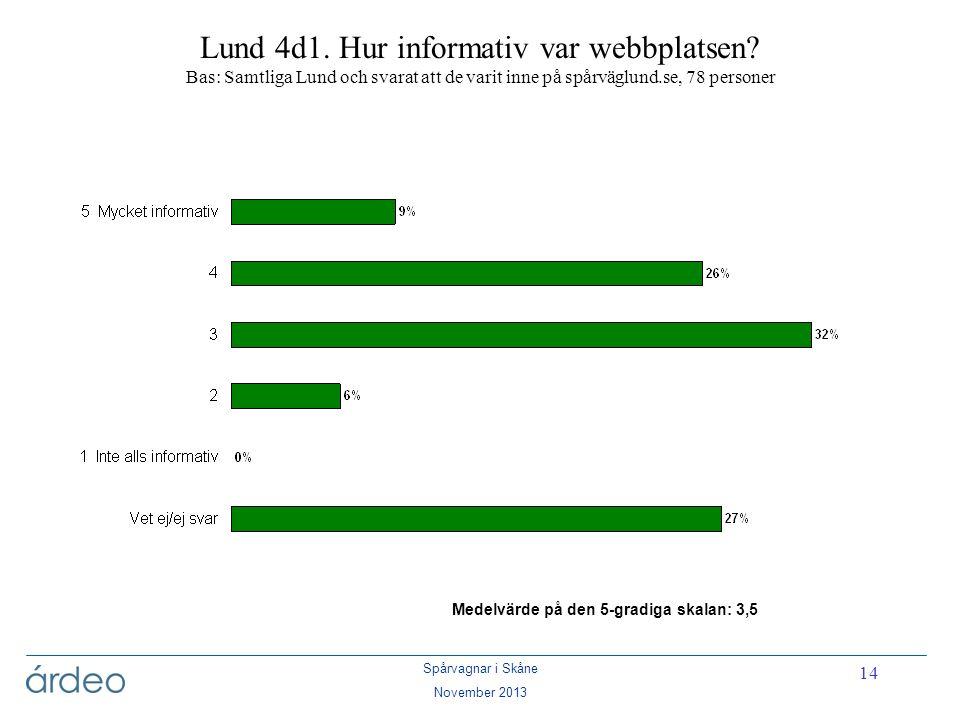 Spårvagnar i Skåne November 2013 14 Lund 4d1. Hur informativ var webbplatsen? Bas: Samtliga Lund och svarat att de varit inne på spårväglund.se, 78 pe