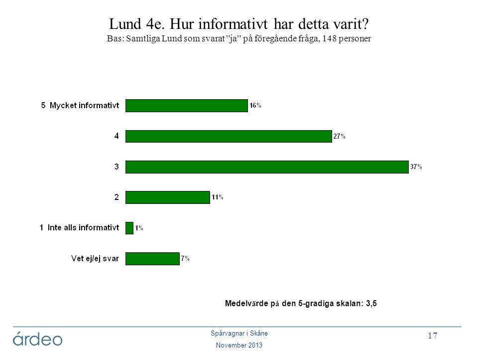 """Spårvagnar i Skåne November 2013 17 Lund 4e. Hur informativt har detta varit? Bas: Samtliga Lund som svarat """"ja"""" på föregående fråga, 148 personer Med"""