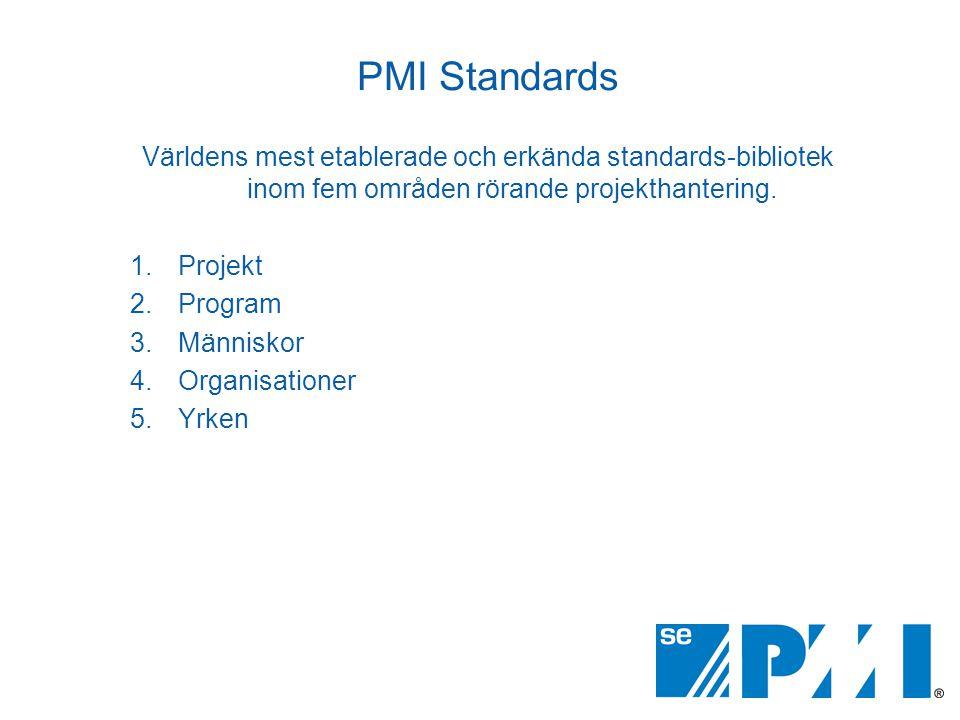 PMI Standards Världens mest etablerade och erkända standards-bibliotek inom fem områden rörande projekthantering. 1.Projekt 2.Program 3.Människor 4.Or