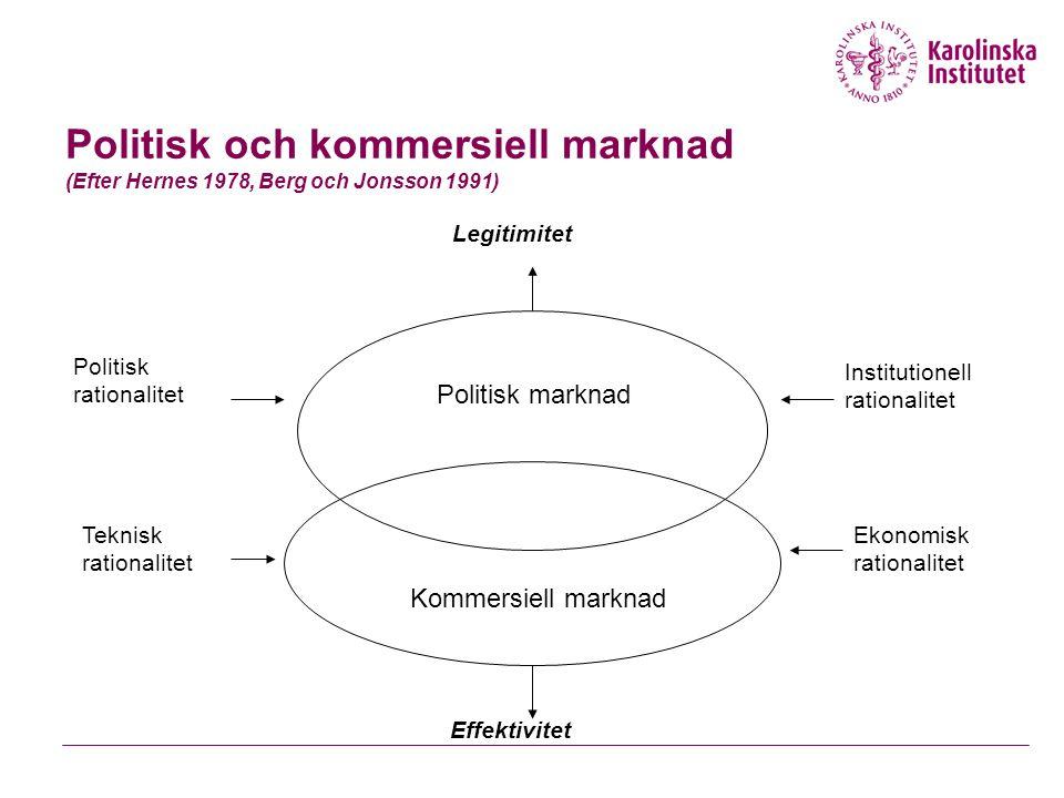 Politisk och kommersiell marknad (Efter Hernes 1978, Berg och Jonsson 1991) Legitimitet Effektivitet Politisk rationalitet Institutionell rationalitet Teknisk rationalitet Ekonomisk rationalitet Politisk marknad Kommersiell marknad