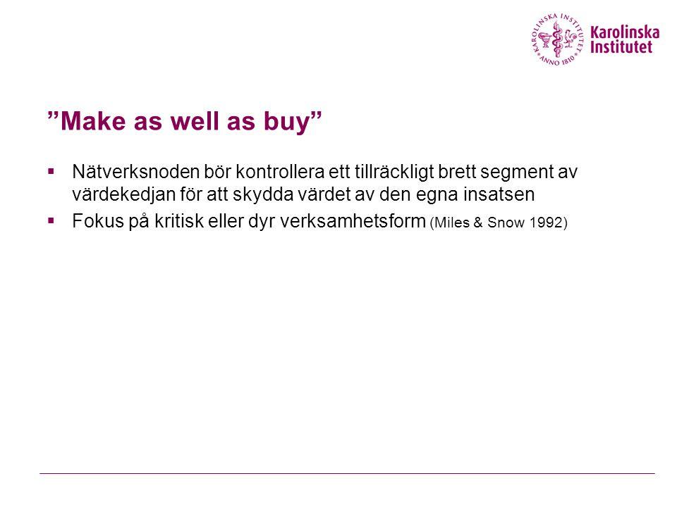 Make as well as buy  Nätverksnoden bör kontrollera ett tillräckligt brett segment av värdekedjan för att skydda värdet av den egna insatsen  Fokus på kritisk eller dyr verksamhetsform (Miles & Snow 1992)