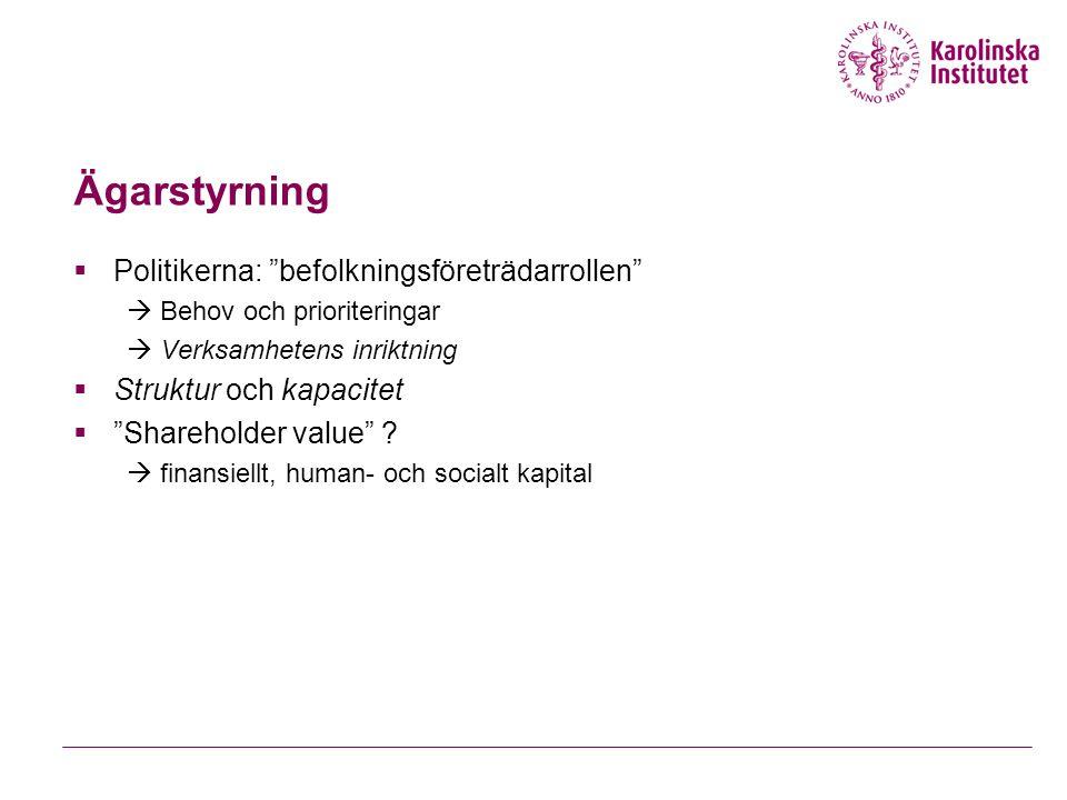Ägarstyrning  Politikerna: befolkningsföreträdarrollen  Behov och prioriteringar  Verksamhetens inriktning  Struktur och kapacitet  Shareholder value .